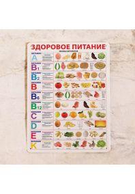 Табличка Здоровое питание