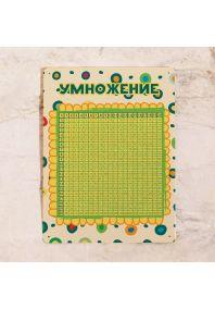 Таблица умножения 20х20 вертикальная