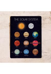 Табличка The solar system
