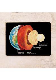 Табличка Строение Земли