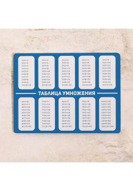 Минималистичная таблица умножения