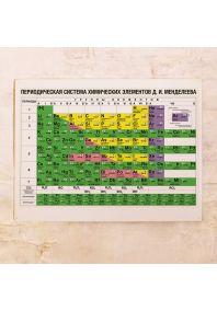 Металлический постер Таблица Менделеева