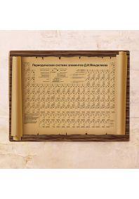 Табличка Винтажная таблица Менделеева