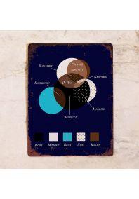Металлическая табличка Виды кофе