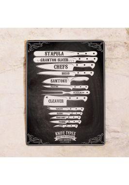 Табличка Виды ножей