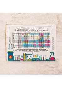 Табличка Химические таблицы