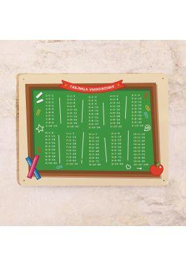 Табличка Яркая таблица умножения
