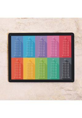 Металлический постер Разноцветная таблица умножения