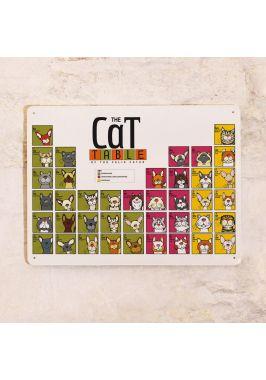 Жестяная табличка Таблица виды котов