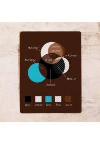 Табличка Правильный кофе